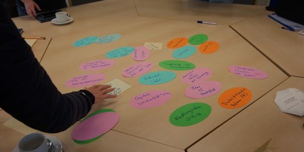 Die Teilnehmenden des Workshops entwarfen in einer Zukunftswerkstatt gemeinsam Ideen gegen Anti-Gender Hate Speech. Foto: © EAT/Schreiter